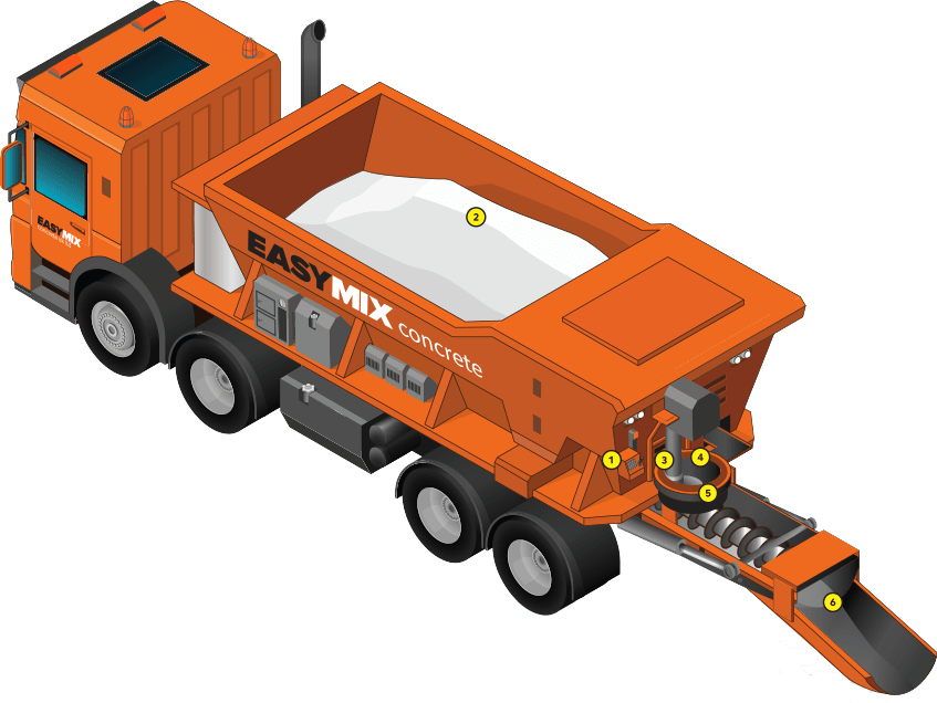 volumetric concrete lorry